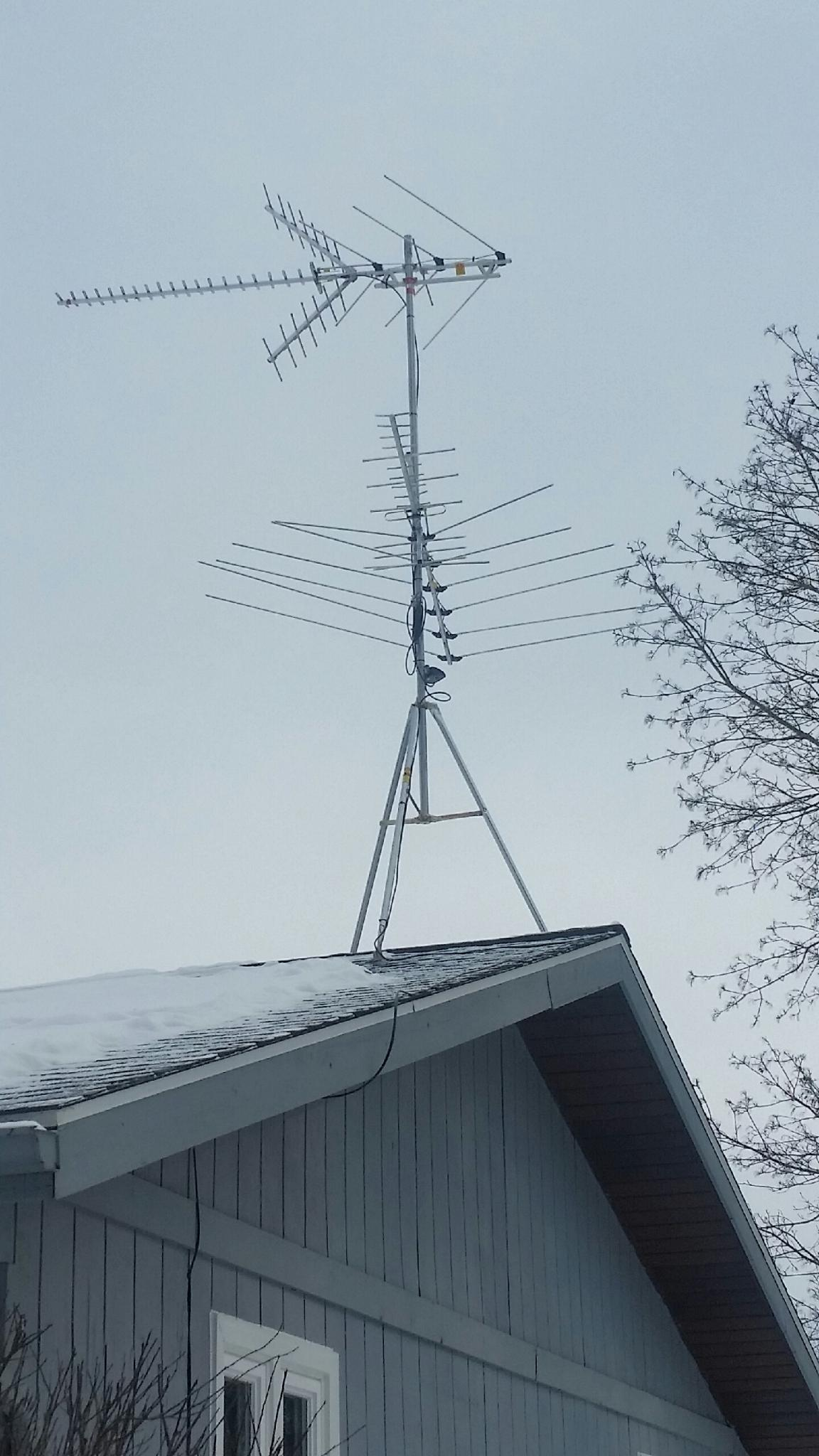 Multi Antenna System | The Antenna Men